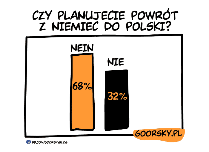 00_niemcy