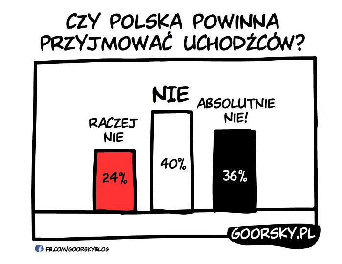 00_ankieta
