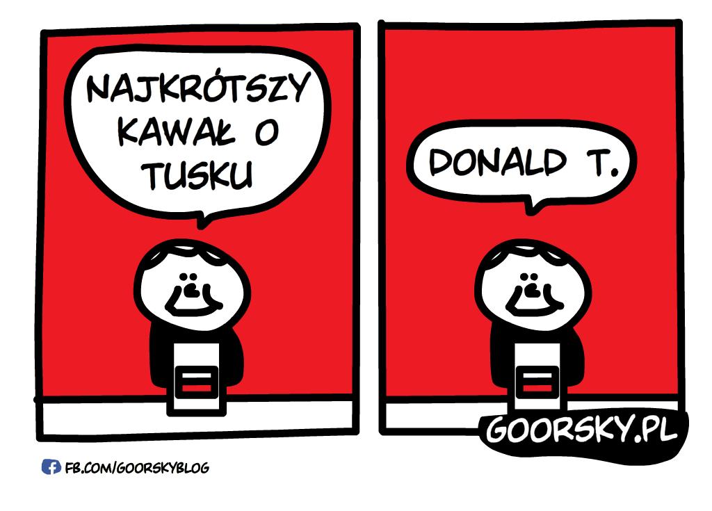 Dowcip Prezesa