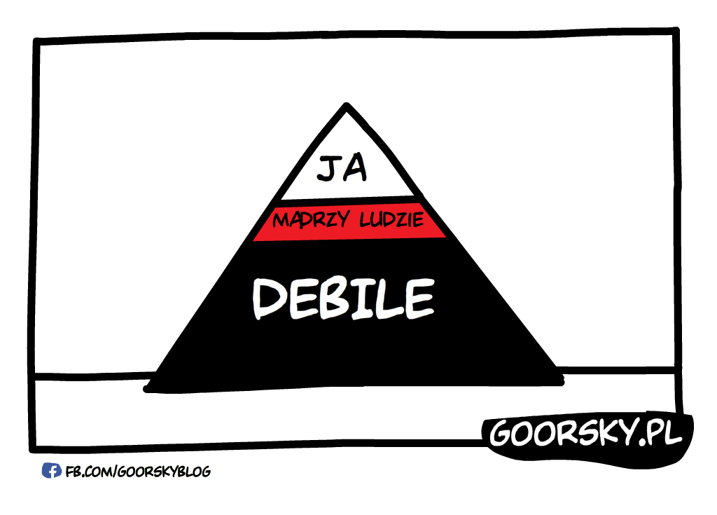 Piramida madrosci