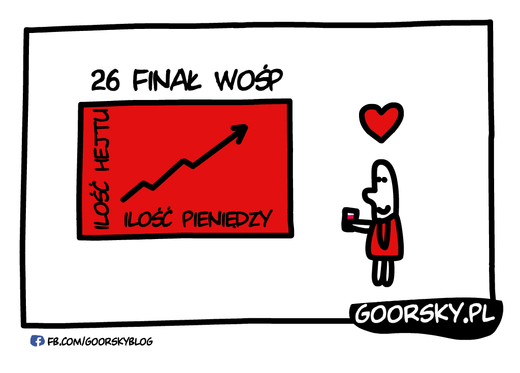 I po finale WOŚP