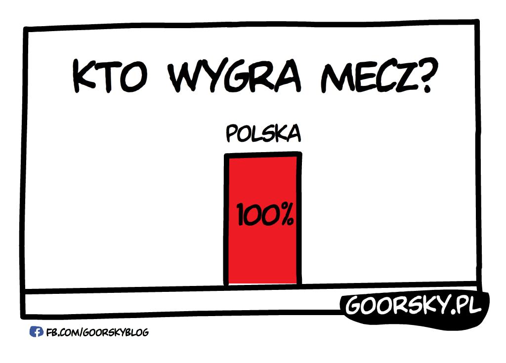 Ankieta przedmeczowa