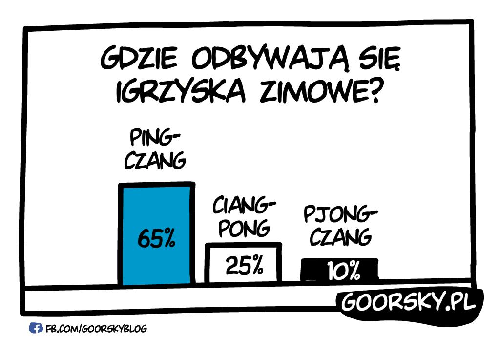 Olimpijska ankieta