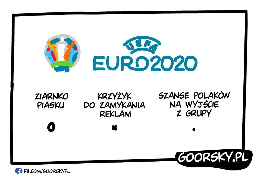 EURO2020 - Szanse Polaków